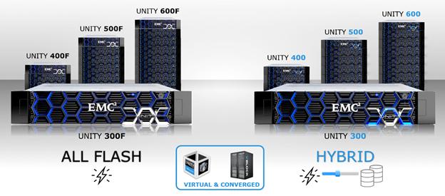 Dell EMC Unity Storage