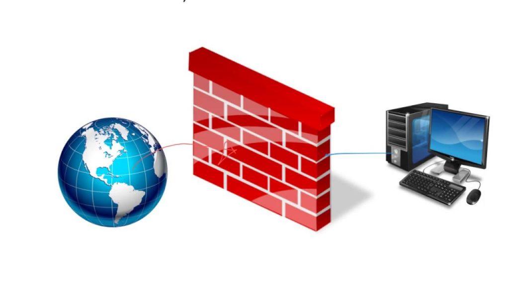 Next-Gen Firewall