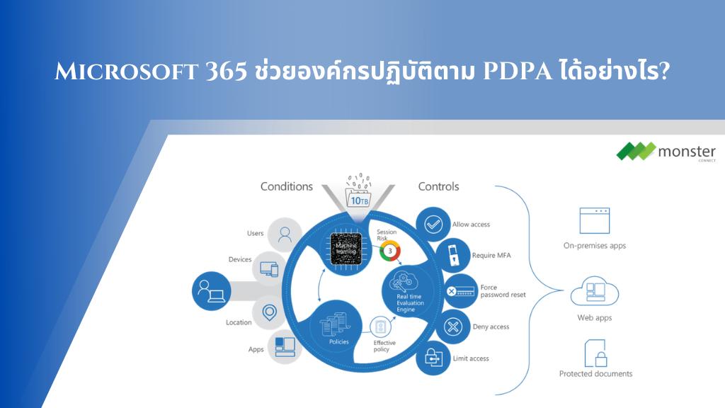 ตอบโจทย์ พรบ.คุ้มครองข้อมูลส่วนบุคคล (PDPA) ด้วย Microsoft 365