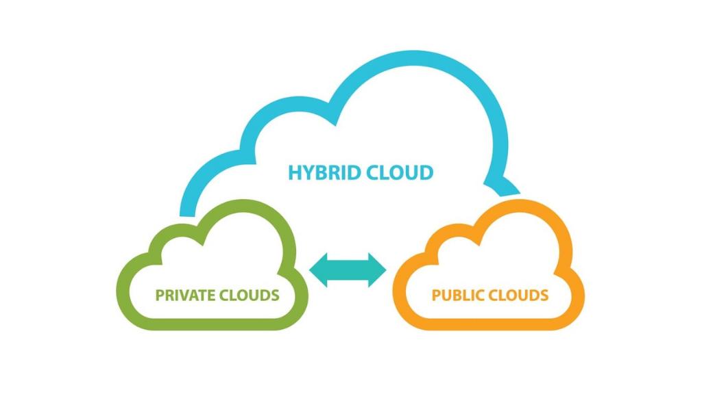 Private Cloud vs. Public Cloud vs. Hybrid Cloud