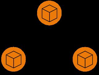 Block Storage